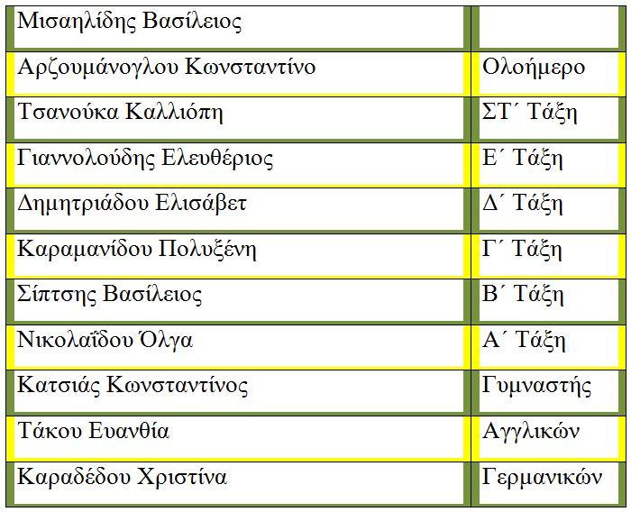 Ekpaideytikoi 2014-15
